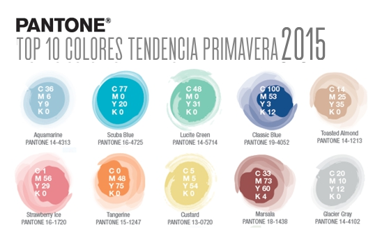 TOP10 Colores TENDENCIA PRIMAVERA 2015