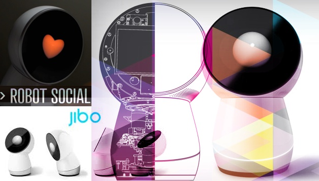 JIBO el robot social de ámbito doméstico